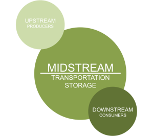 Midstream2