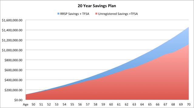 20 Year Savings Plan