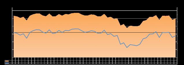 Dow Jones 2015