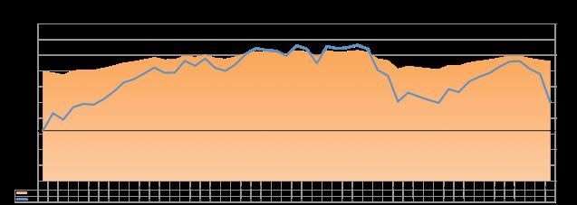 Nikkei 2015