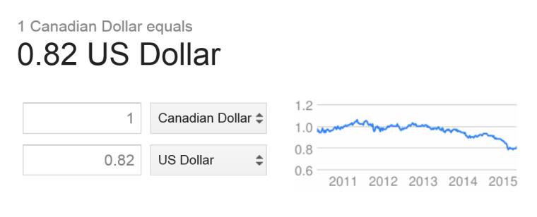 CAN Dollar