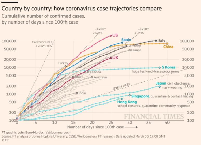 Ft Capture Countries