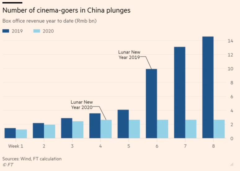 FT China Cinema