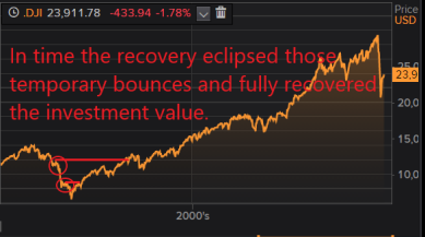 2008-Now Bounce
