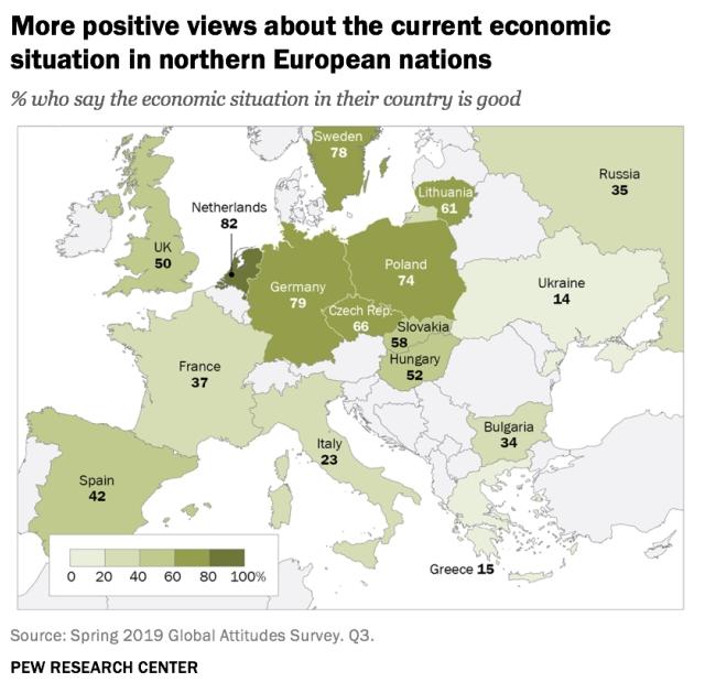 Postive Economic View Europe